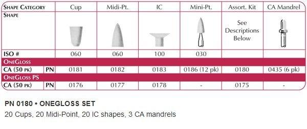 SHOFU #0177 ONE GLOSS PlasticShank Pk/50 MIDI POINT