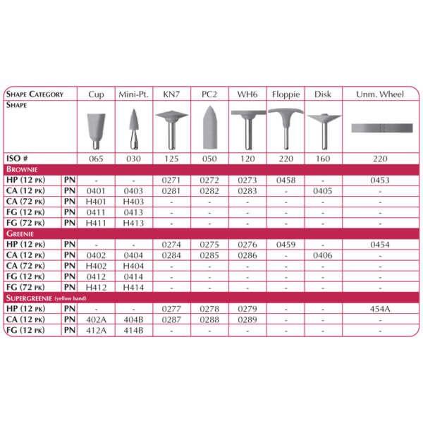 SHOFU CA SUPERGREENIE KN7/PC2/WH6 (12)