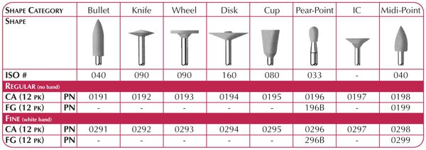 SHOFU CA COMPOSITE FINE KNIFE/WHEEL/DIST/PEAR-POINT/ IC (12)