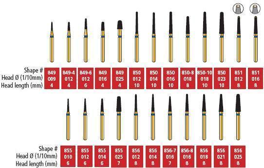 ALPENR FG Pk-5 DIAMOND Curettage/Beveled TurboCut Black (Coltene)