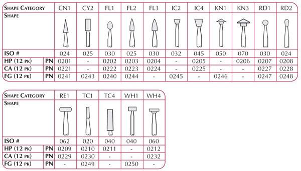 SHOFU FG DURA-WHITE CY1/CY2/IC2/KN1/RD2/TC1/WH1 (12)